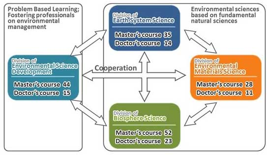 environmental science definition scope and importance pdf